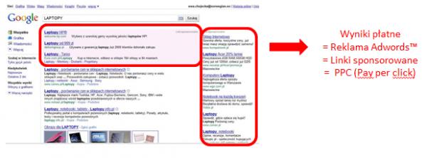 gdzie się pojawi reklama Adwords w SERP