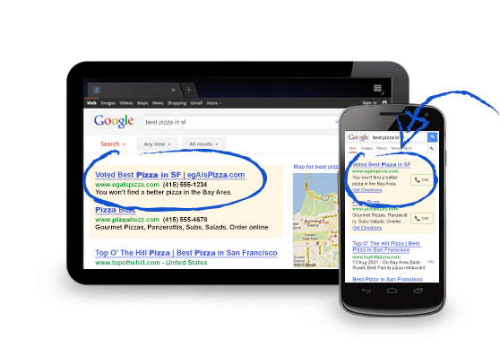 Adwords na tabletach i smartfonach